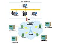 PDJ-3000低压配变在线监测系统